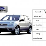 rent-a-car-sutomore (5)